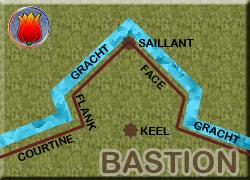 Bastion Vestingstad